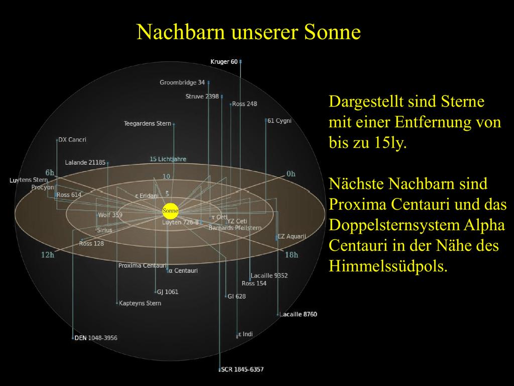 Alpha Centauri Entfernung Zur Erde