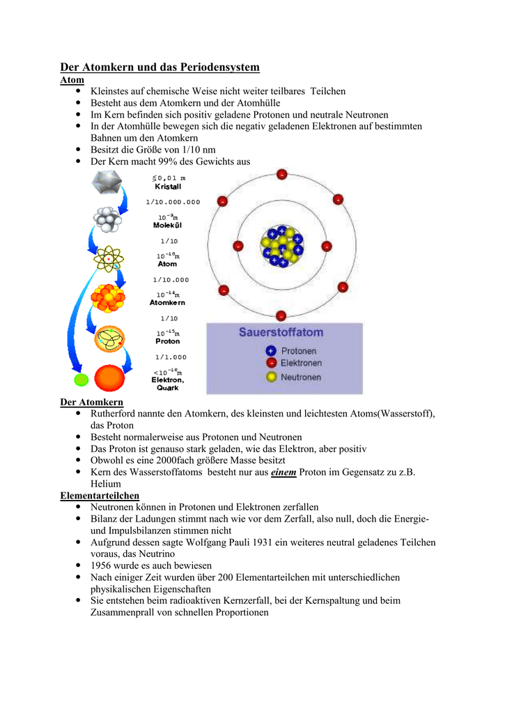 Der Atomkern und das Periodensystem
