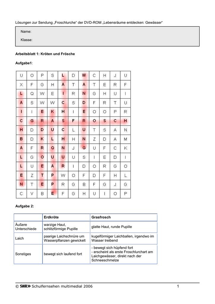 Atemberaubend Informationen Asset Klassifizierung Arbeitsblatt ...