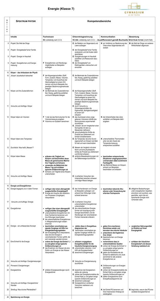 Curriculum Klasse 7/8 - Gymnasium an der Vechte