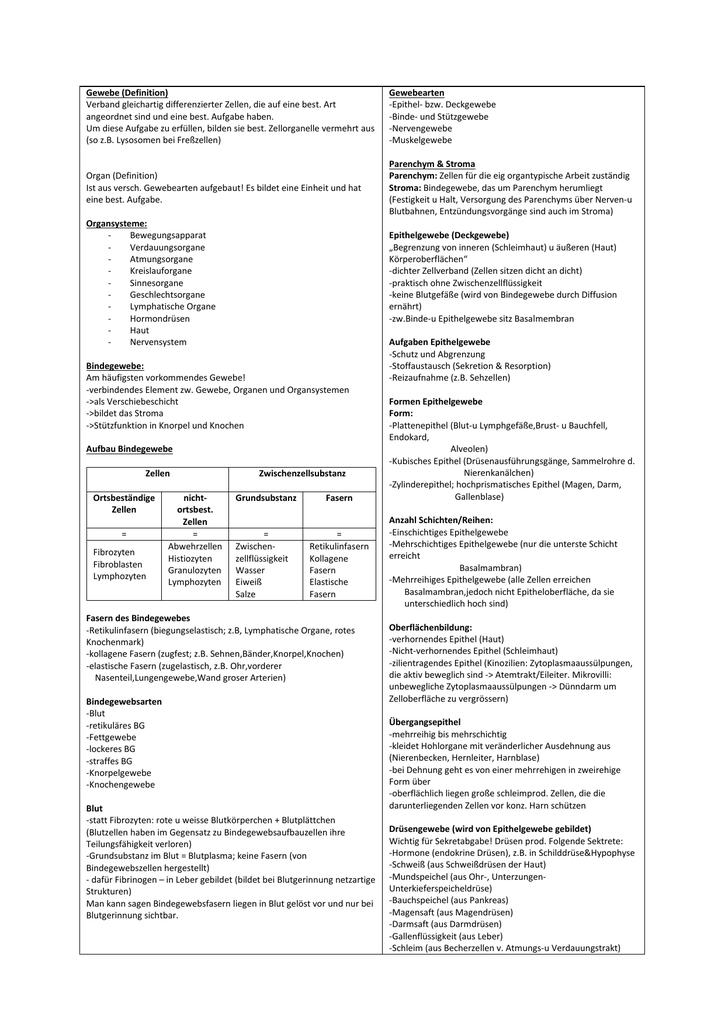 Fein Herzmuskelgewebe Funktion Galerie - Anatomie und Physiologie ...
