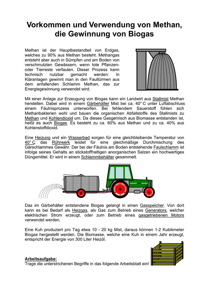 Vorkommen und Verwendung von Methan, die Gewinnung von Biogas