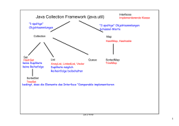 Java Collection Framework (java.util)