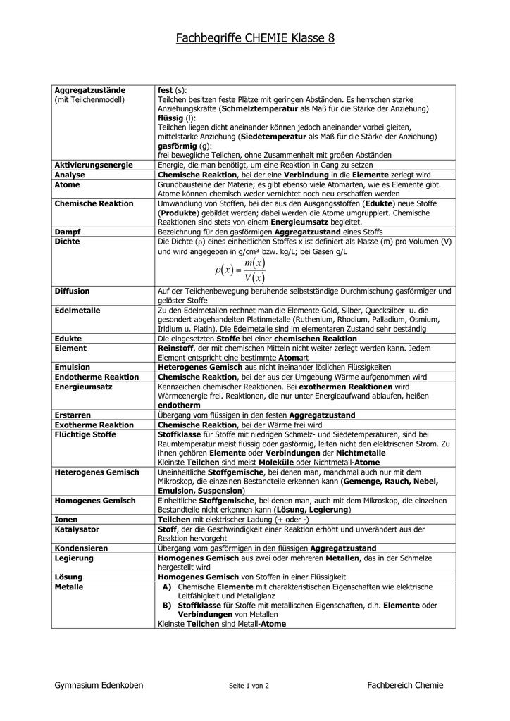 Fachbegriffe CHEMIE Klasse 8 - chemie
