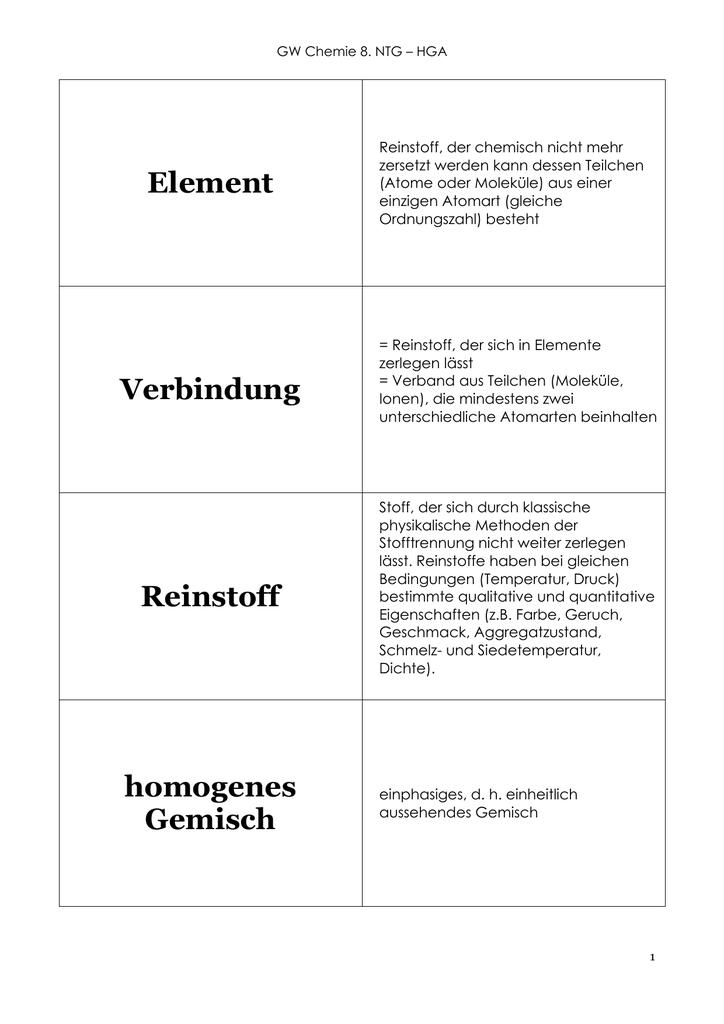 Element Verbindung Reinstoff Homogenes Gemisch