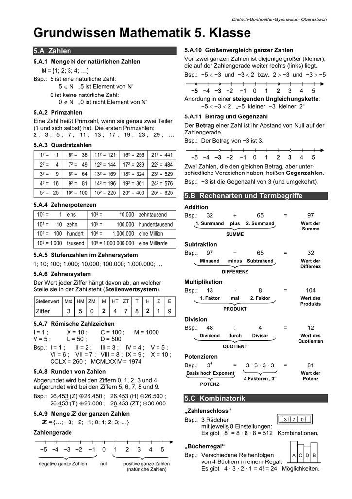 Grundwissen Mathematik 5. Klasse - Gym