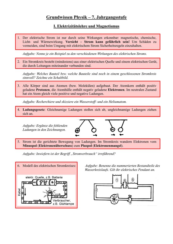 Ausgezeichnet Sicherungssymbol Im Stromkreis Bilder - Elektrische ...