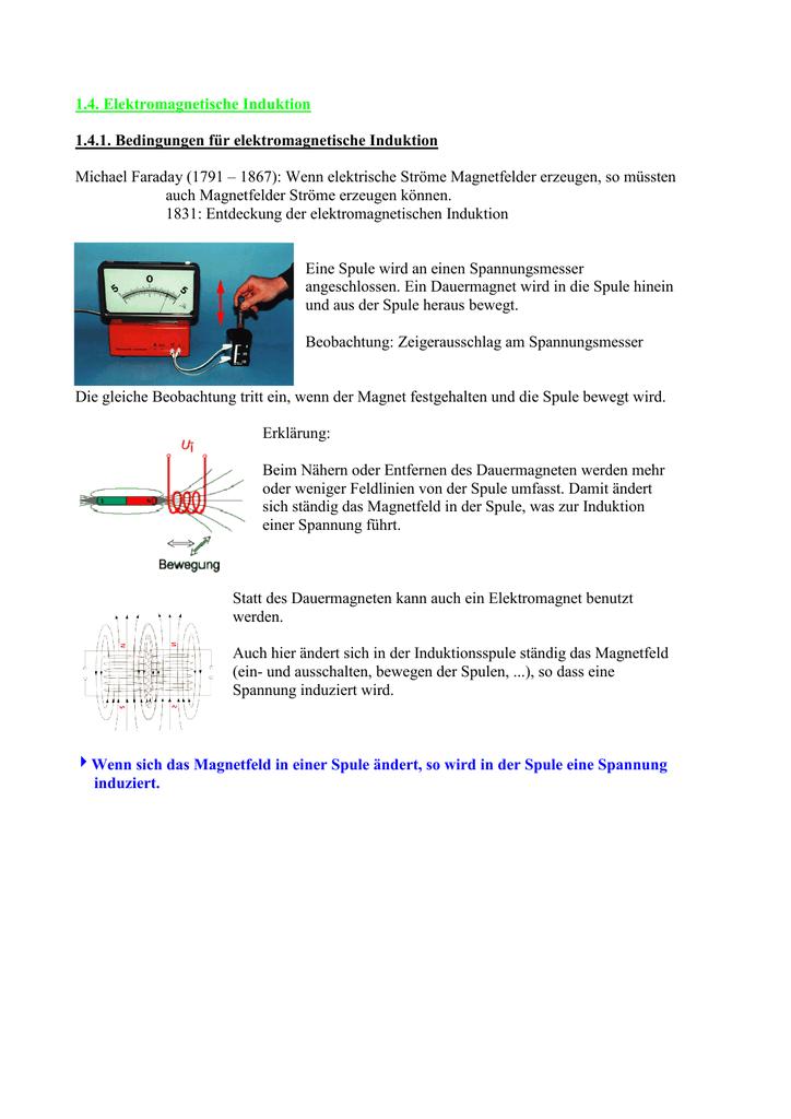 elektromagnetische induktion in einer spule – Dekoration Bild Idee