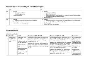 Schulinternes Curriculum Physik – Qualifikationsphase