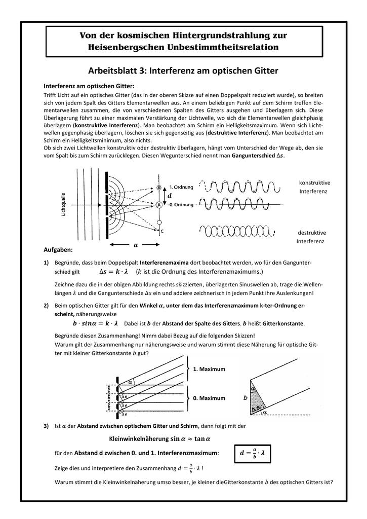 Arbeitsblatt 3: Interferenz am optischen Gitter