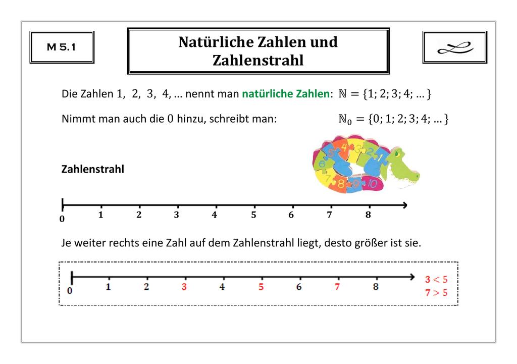 Natürliche Zahlen und Zahlenstrahl