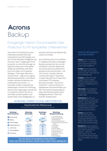 Acronis Backup 12 Datenblatt