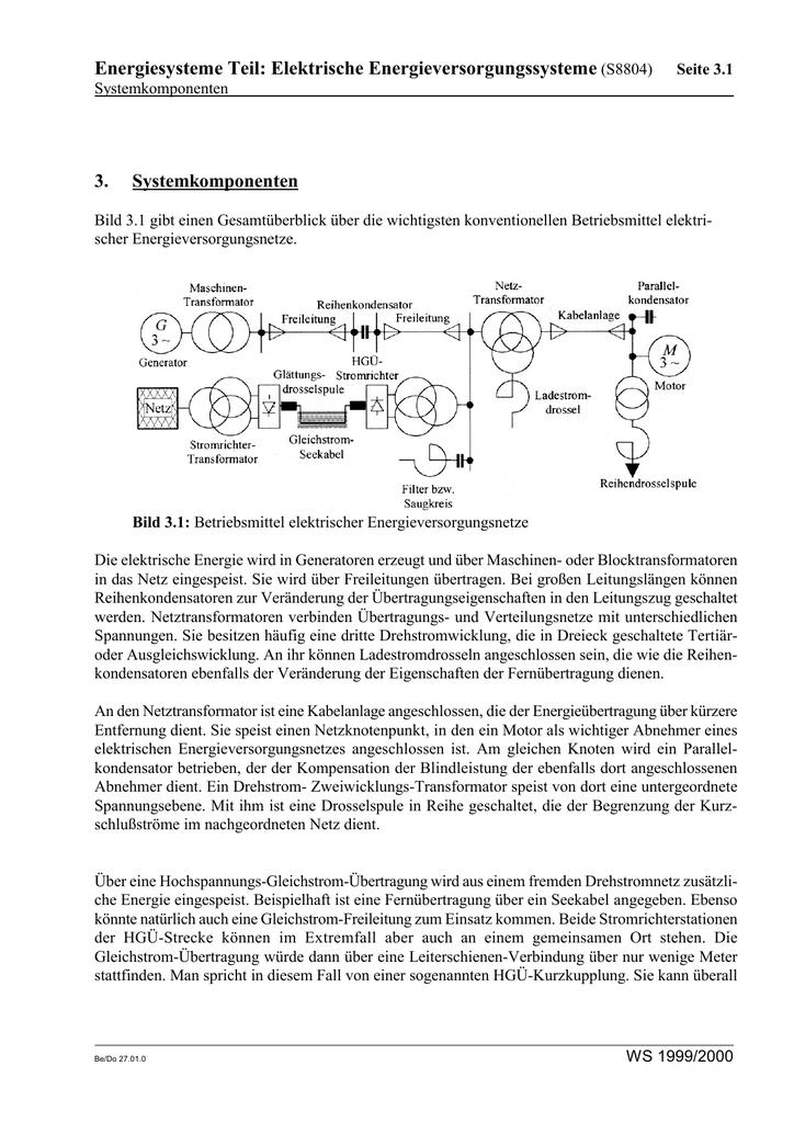 Fein Elektrisches Kontrollsystem Zu Hause Bilder - Der Schaltplan ...
