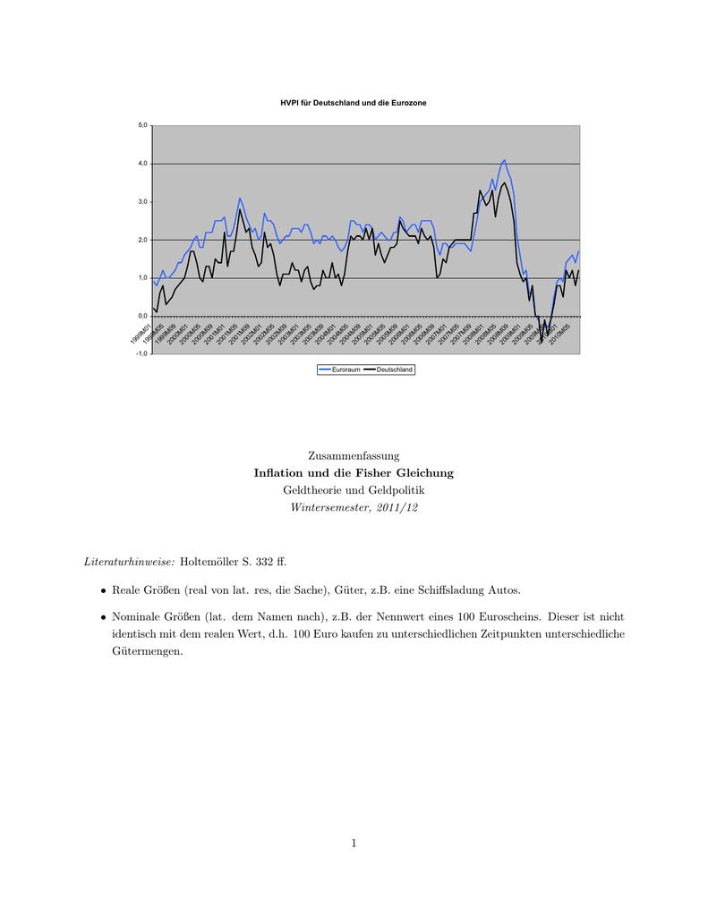 Zusammenfassung Inflation und die Fisher Gleichung Geldtheorie