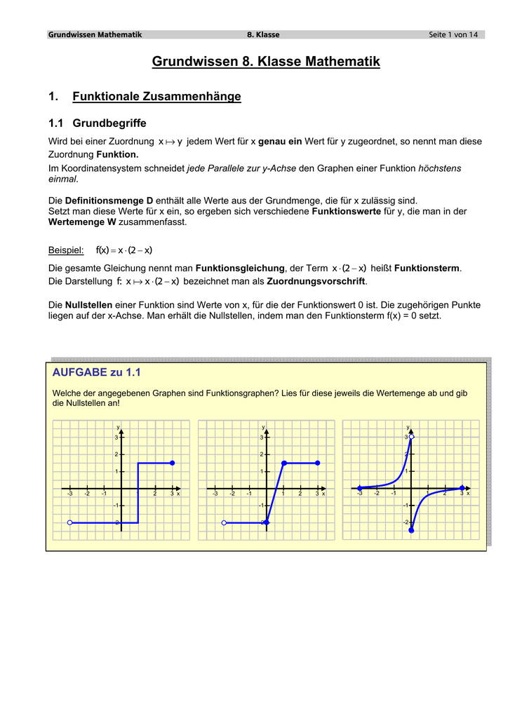 Grundwissen 8 . Klasse Mathematik