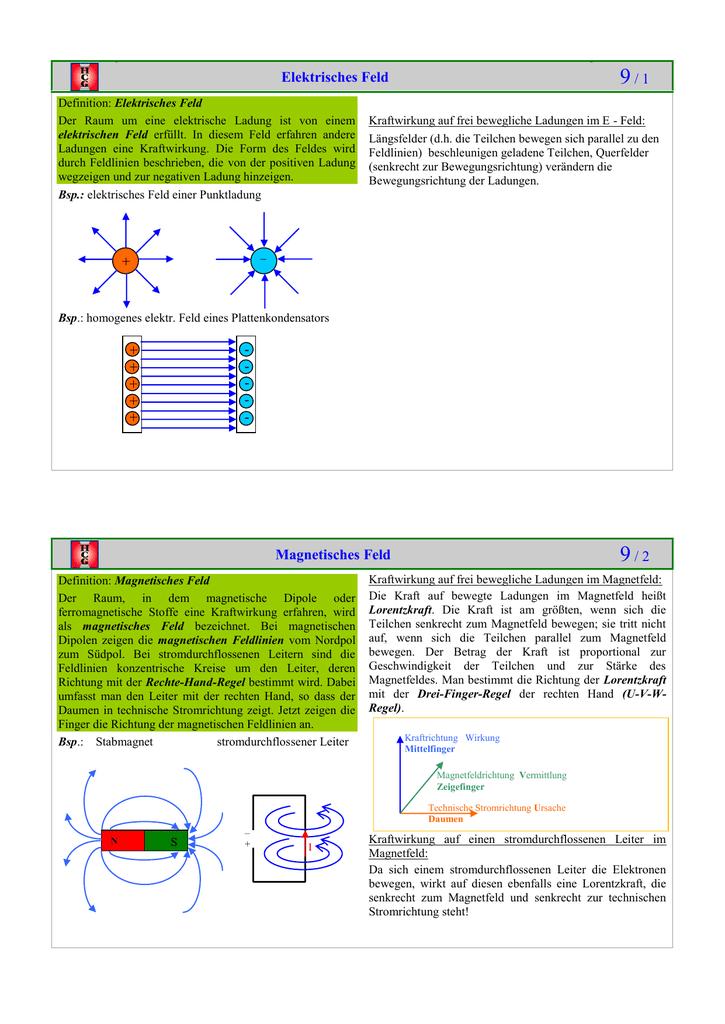 negativ elektrisch geladenes teilchen