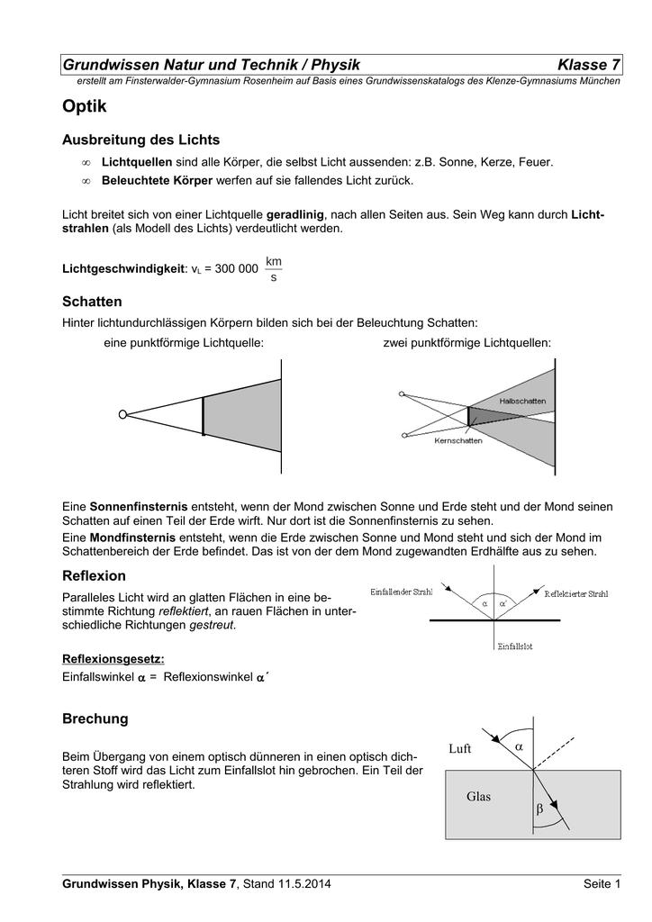 brechung aufgaben klasse 7