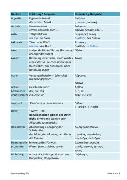 deutsch erklrung beispiele griechisch beispiele adjektiv - Relativpronomen Beispiele