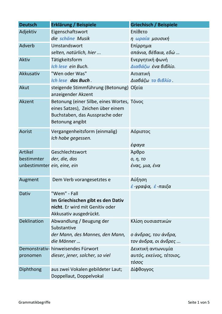 Deutsch Erklärung Beispiele Griechisch Beispiele Adjektiv