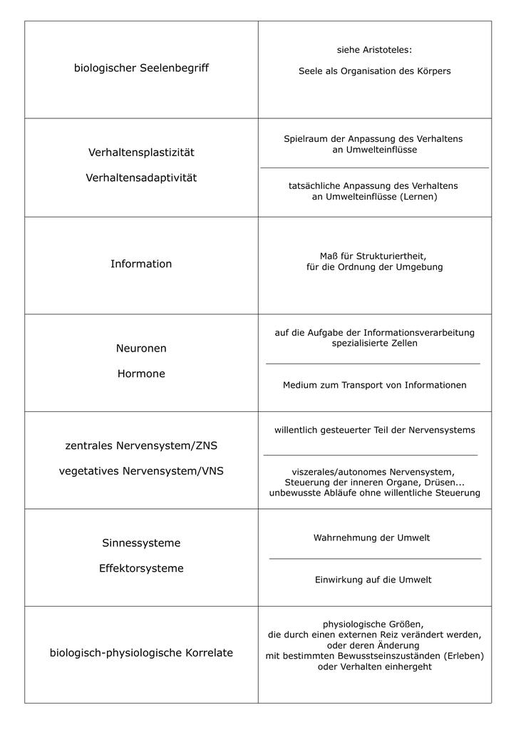 informationsleitung von zelle zu zelle