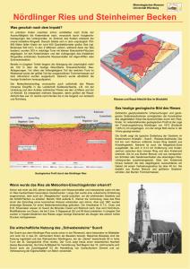 Datierung von Gesteinsfossilien und geologischen Ereignissen Antworten