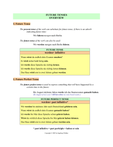 FUTURE TENSES OVERVIEW I. Future Tense