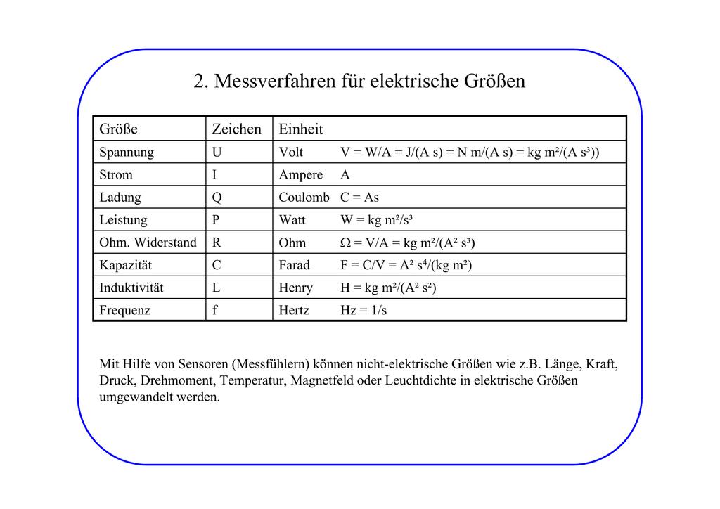 2. Messverfahren für elektrische Größen