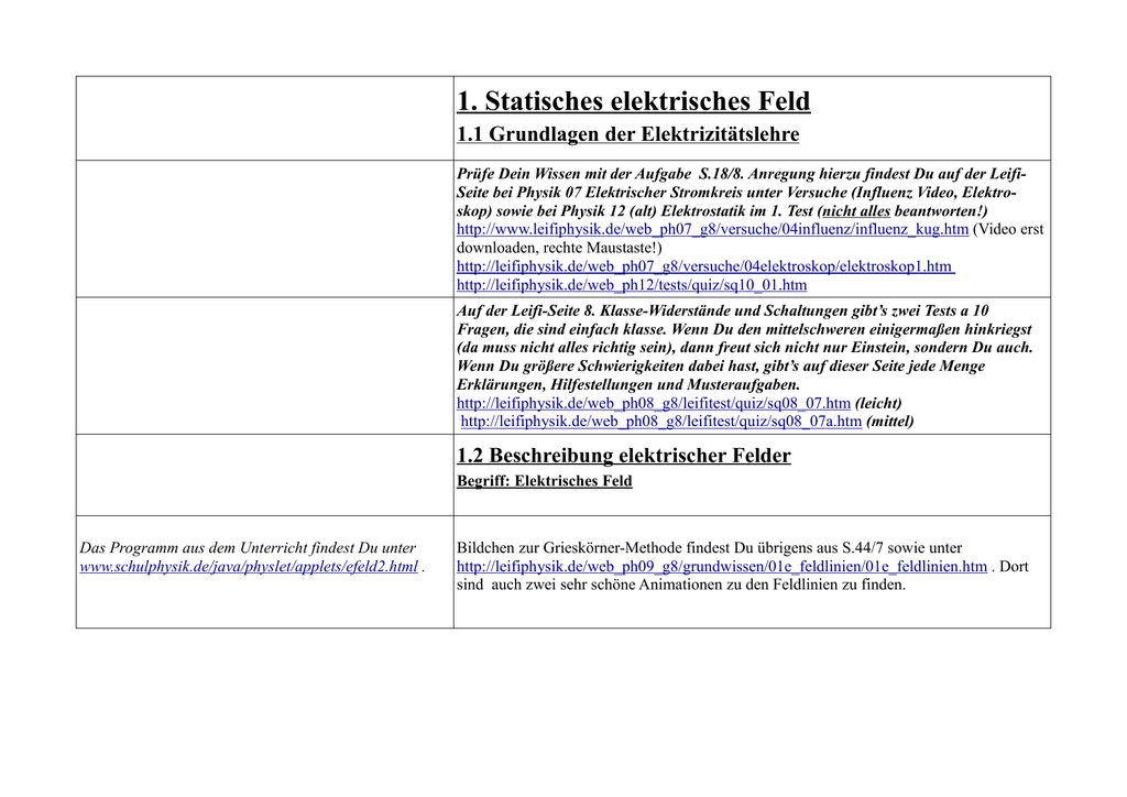 Beste Elektrisches Grundwissen Bilder - Elektrische Schaltplan-Ideen ...