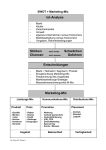 SWOT-Mix - Marketing.ch