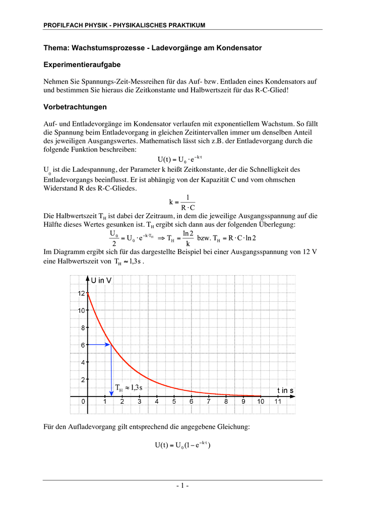 Gemütlich Kondensator Diagramm Symbol Zeitgenössisch - Elektrische ...