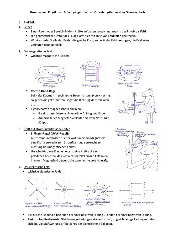 Grundwissen Physik Klasse 9