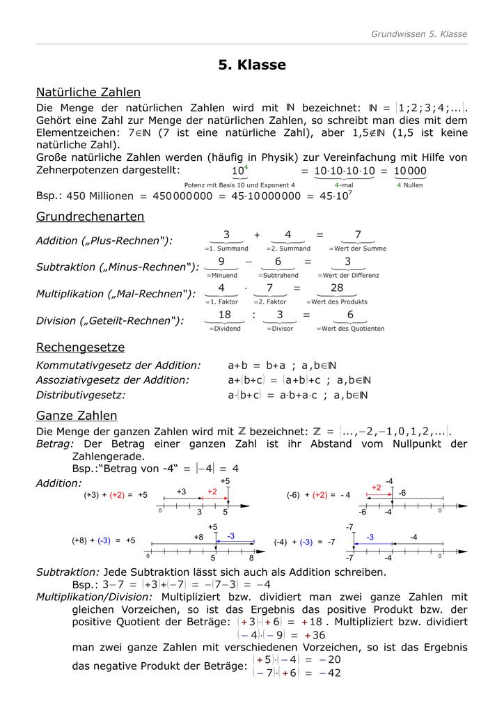 Mathematik- Grundwissen für die Jahrgangsstufen 5 bis