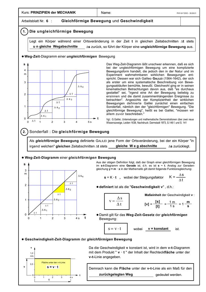 Physik-Arbeitsblätter mit direkten Bezügen auf Galilei