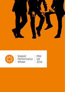 PIM Q4 2014 Market Performance Wheel