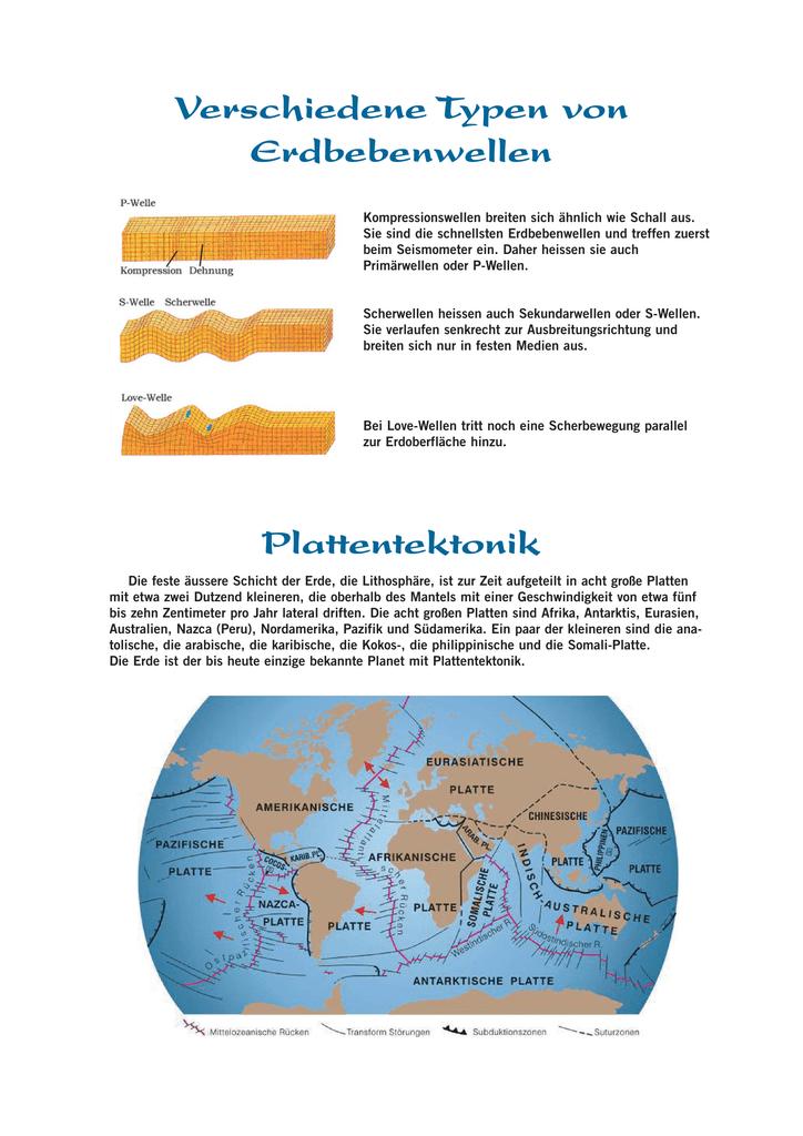 Erdbeben A 3 h - Hartmann Event