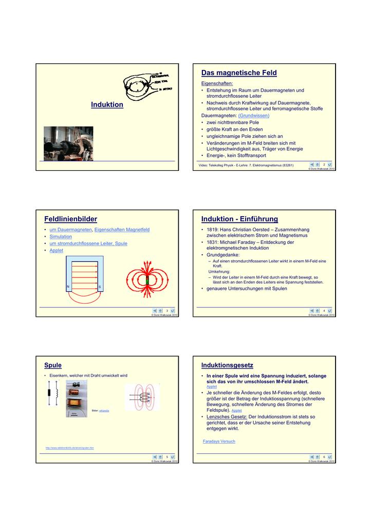 Induktion Das magnetische Feld Feldlinienbilder Induktion