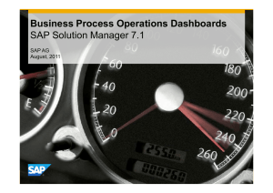 Business Process Operations Dashboards