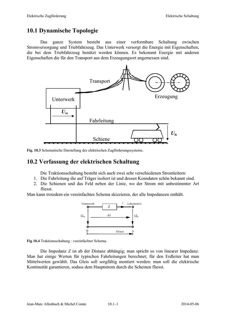 10.1 Dynamische Topologie 10.2 Verfassung der elektrischen