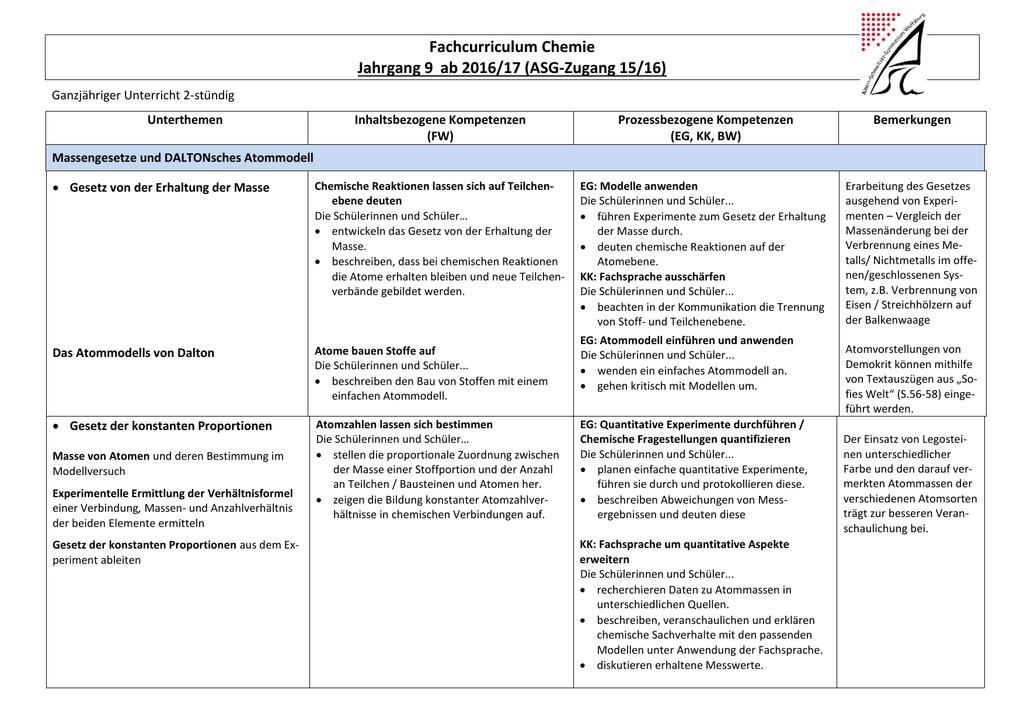 Vorschlag Zur Unterrichtlichen Umsetzung Des Kerncurriculums Im