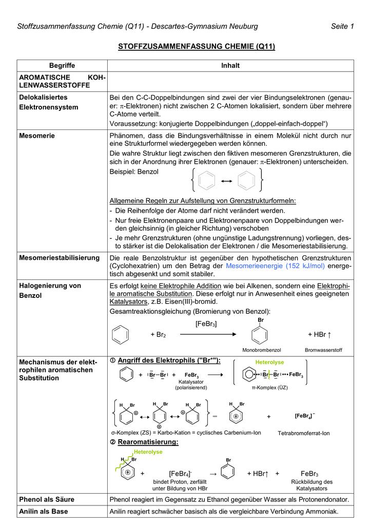 Grundwissen Chemie Grundkurs 12 Descartes