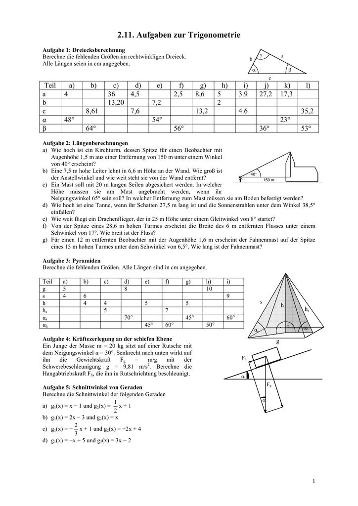 Tolle Steigungsschnittform Arbeitsblatt Algebra 1 Bilder ...