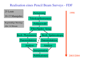 Realisation eines Pencil Beam Surveys