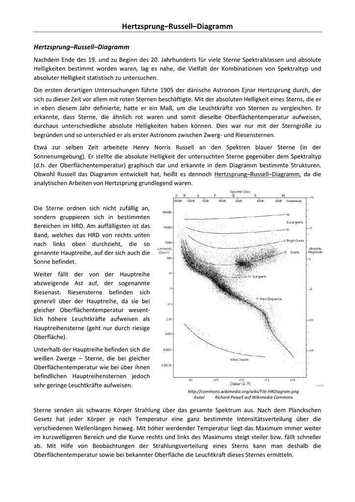 Ungewöhnlich Beispielzusammenfassung Für Chemielabortechniker ...
