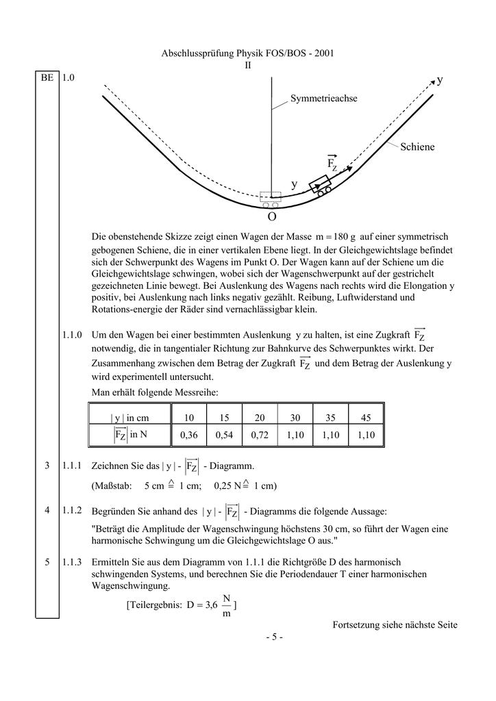 Fein Schienen Diagramm Ideen - Elektrische Schaltplan-Ideen ...
