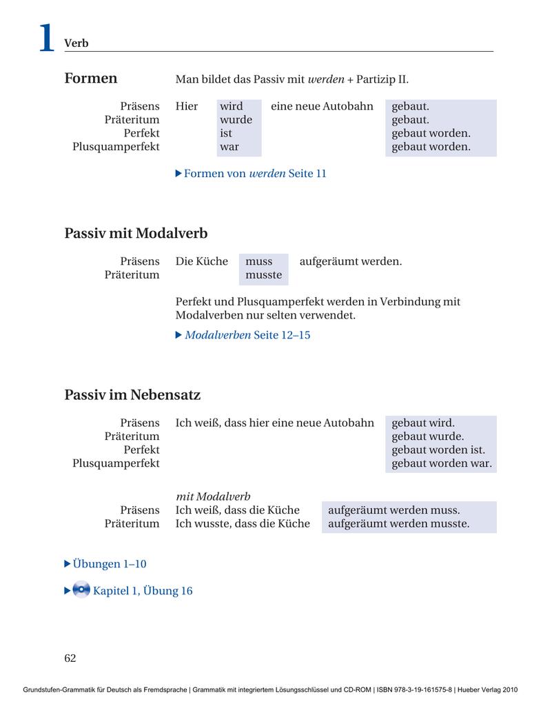 Formen Passiv mit Modalverb Passiv im Nebensatz