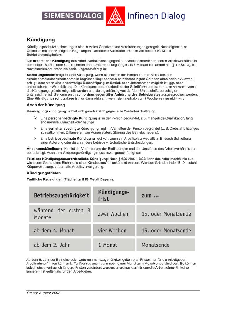 Kündigung Siemens Dialog