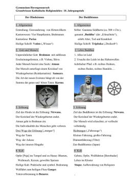 götter hinduismus unterrichtsmaterial