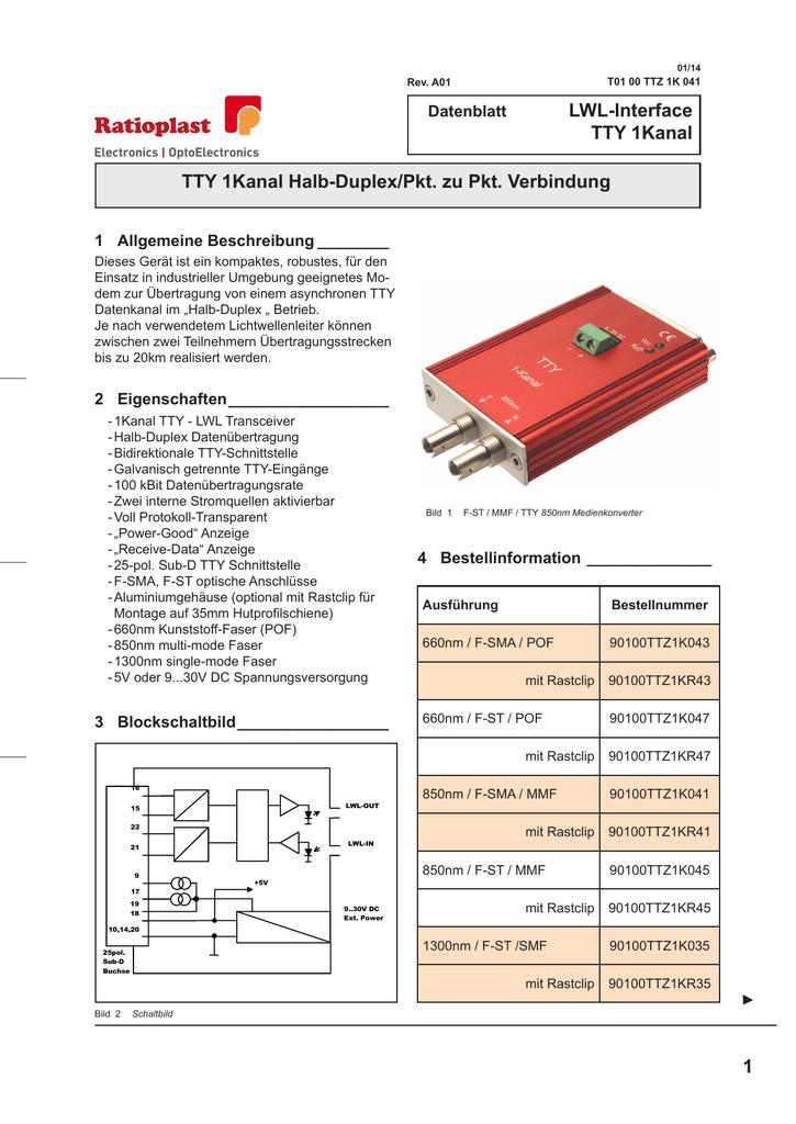 1 LWL-Interface TTY 1Kanal TTY 1Kanal Halb-Duplex
