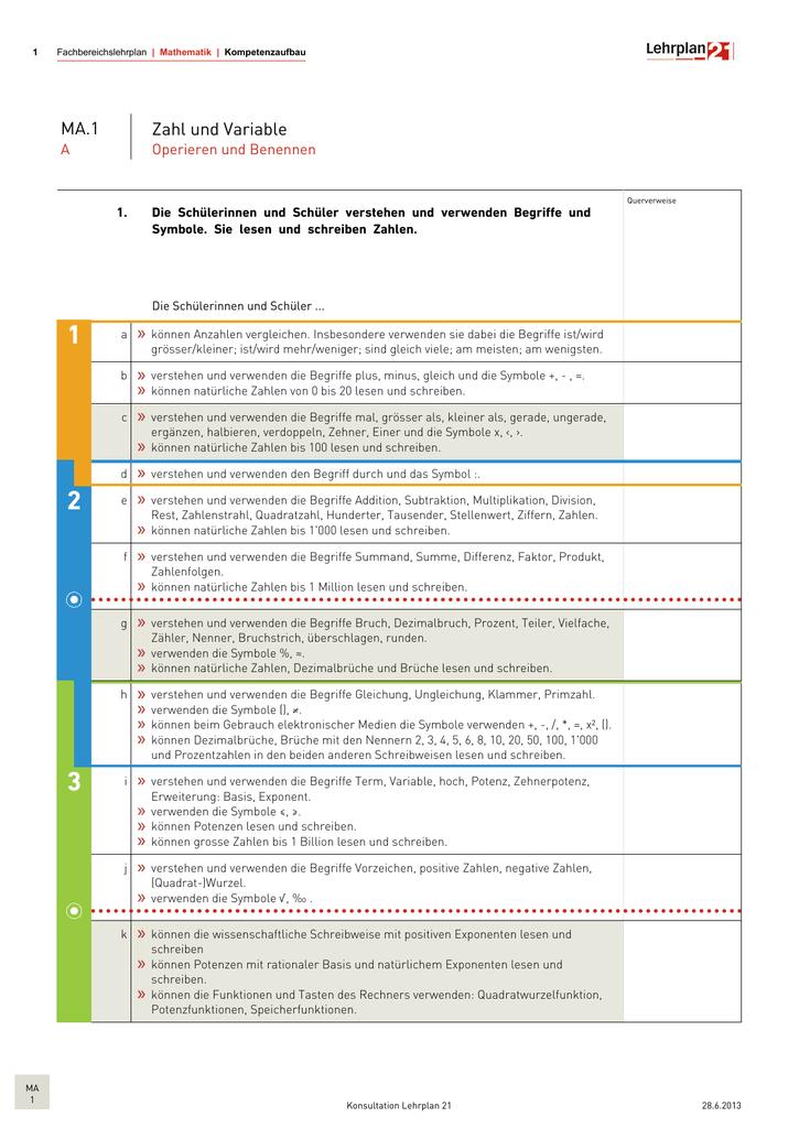 2 - Konsultation Lehrplan 21