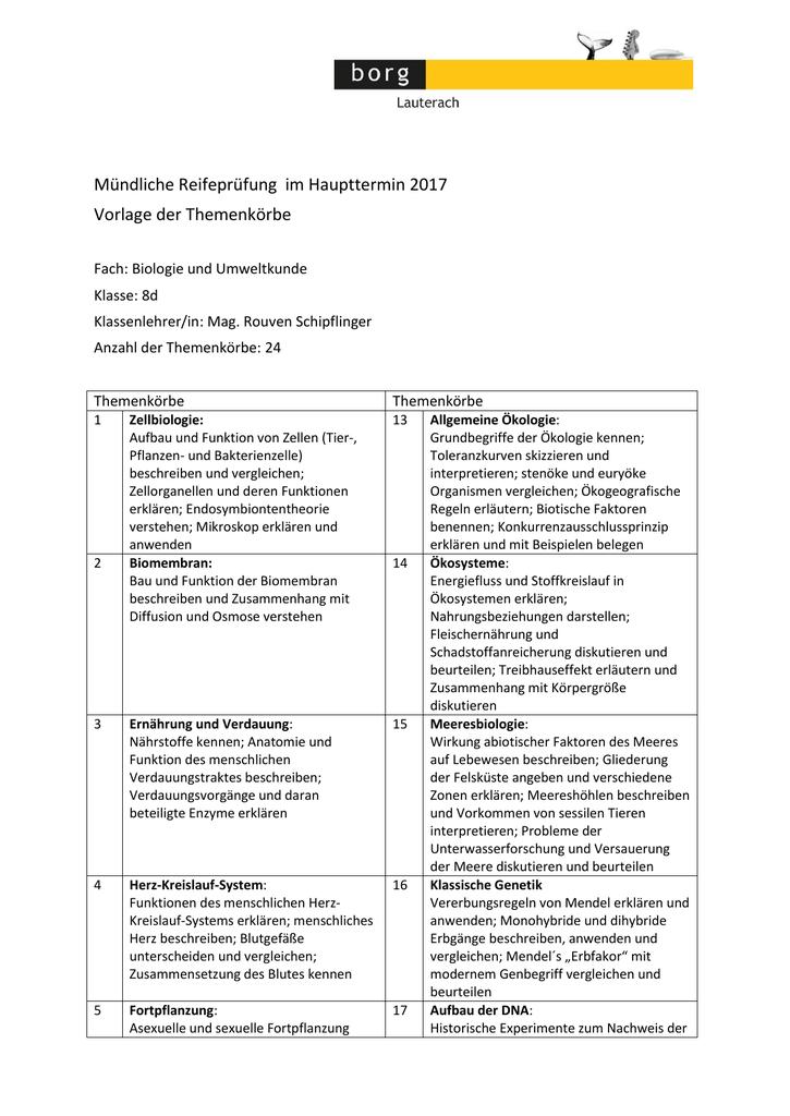 Nett Funktion Von Herz Kreislauf System Zeitgenössisch - Menschliche ...